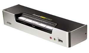 ATEN 4ポート HDMI KVMP CS1794