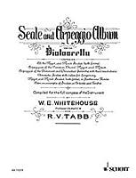 Scale and Arpeggio Album by Schott Music