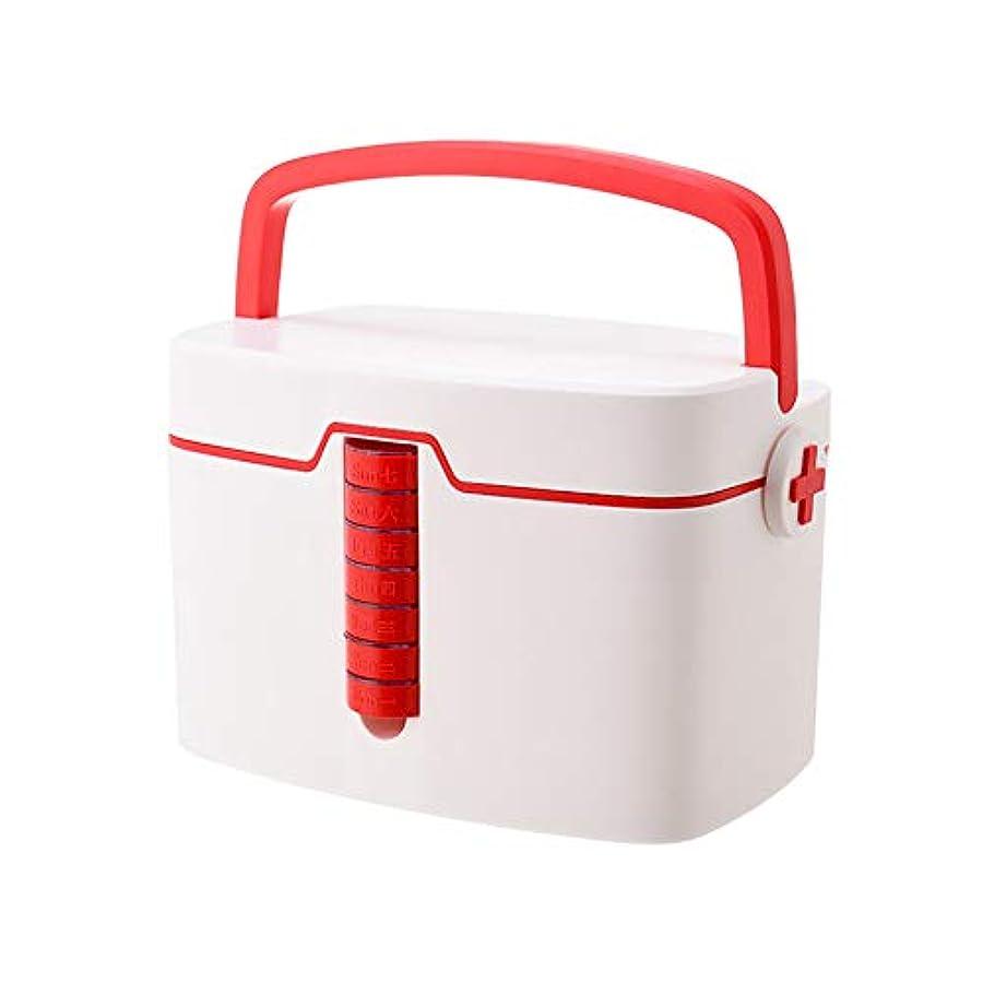 専ら控えるフィラデルフィアQYJX薬箱収納オーガナイザー、取り外し可能な7日間ピルコンテナファミリー緊急キットピルケース、ラッチ付きハンドル(2色)