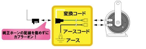 MITSUBA [ミツバサンコーワ]ホーン純正変換コード1 SZ-1151