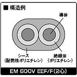 昭和電線 EM600V EEF/F 2×2.0mm 切り売り (15m)