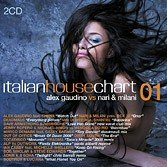 Italian House Chart 01