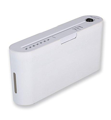 アスカ Asmix 電動シュレッダー A01W ホワイト