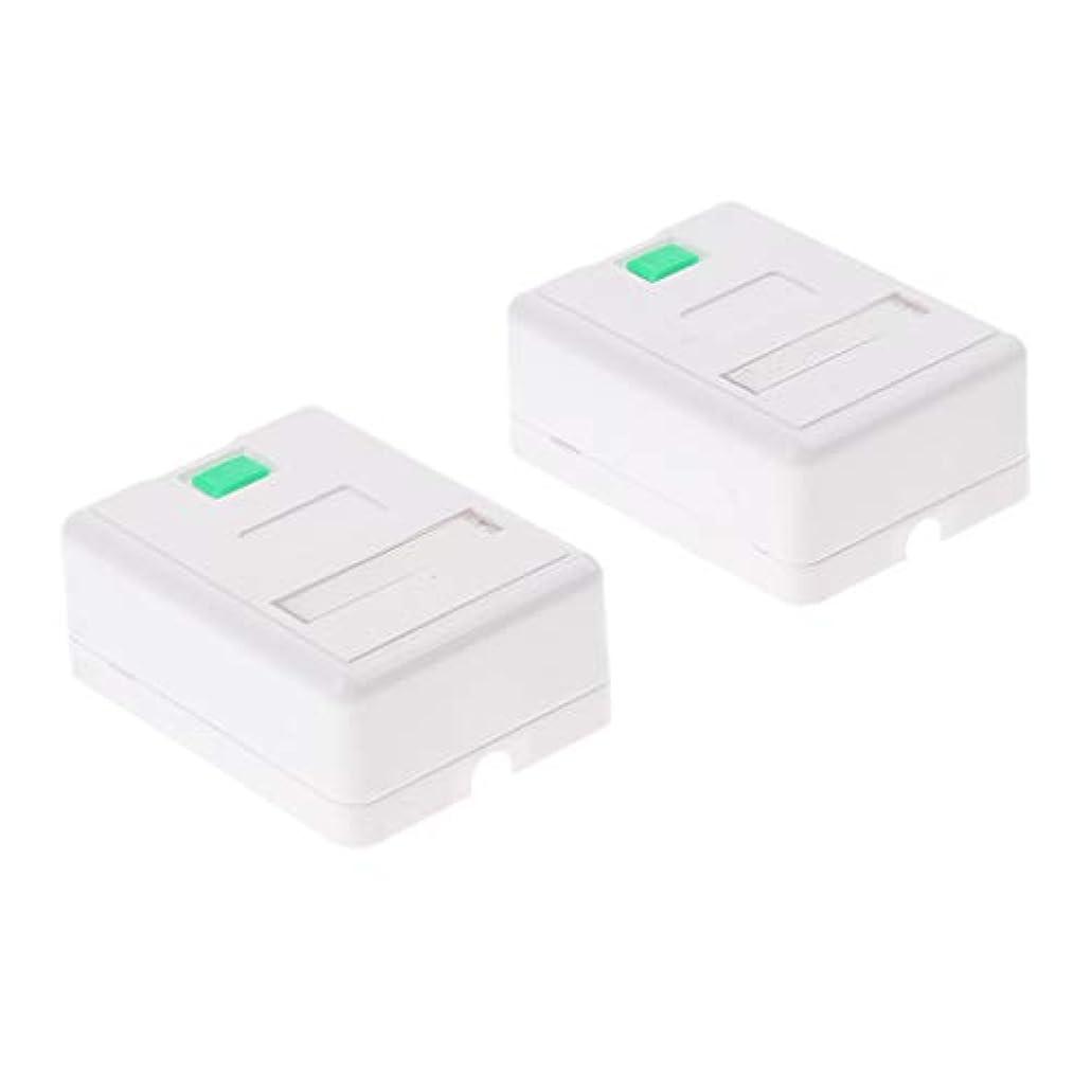 助言制限された第二にP Prettyia 実用的 RJ45  1ポートキーストーン ジャック表面実装ボックス 取り付けネジ&両面テープ