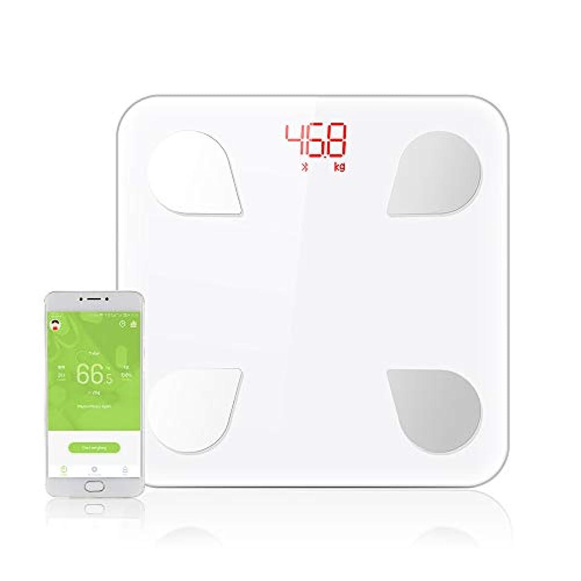 オピエートパイプラジカルLANNIU 体重?体組成計 Bluetooth スマホ 体脂肪計 体重計 スマホ連動 22種類測定可能 高精度 iOS/Androidアプリで健康管理 日本語説明書付き