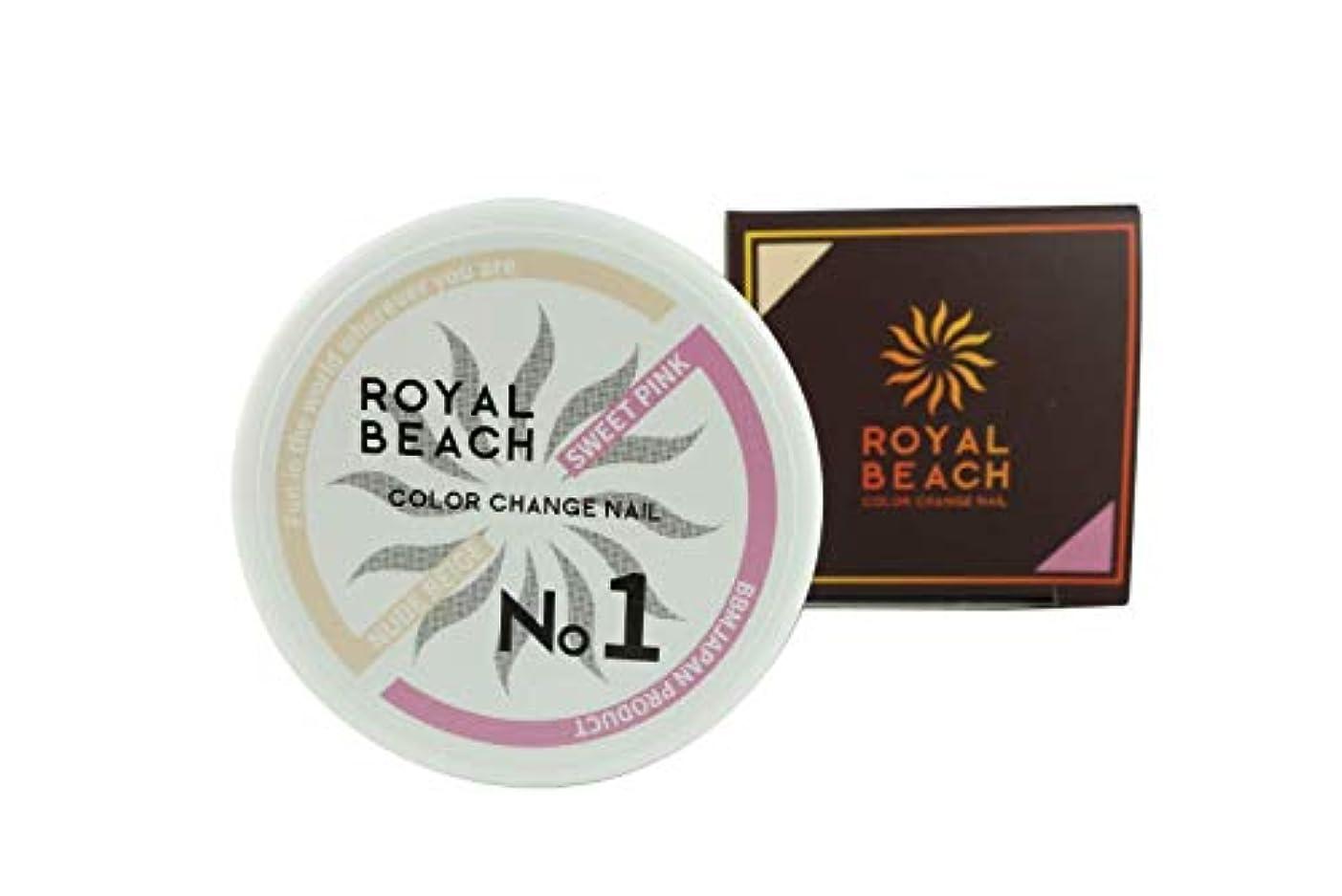 相手有利労働ROIYALBEACH (ロイヤルビーチ) カラーチェンジ ジェルネイル 太陽で色が変わるジェルネイル 全10種 ネイルデザイン ジェルネイル (ヌードベージュ & スイートピンク)