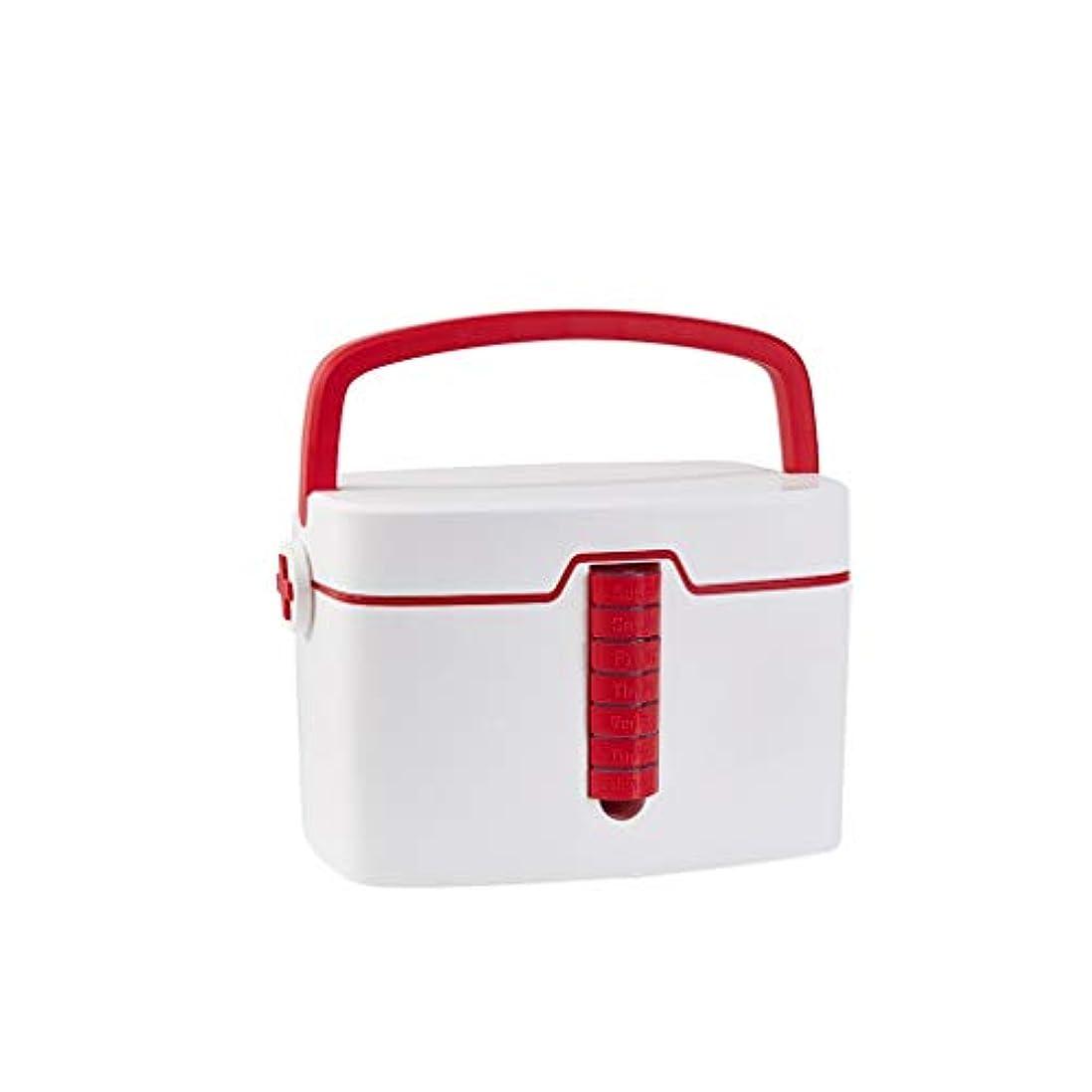 結果として対象子供達家庭用薬箱収納ボックス家庭用薬箱二層大容量プラスチックポータブル医療箱 ZHYGDQ (Color : Red)