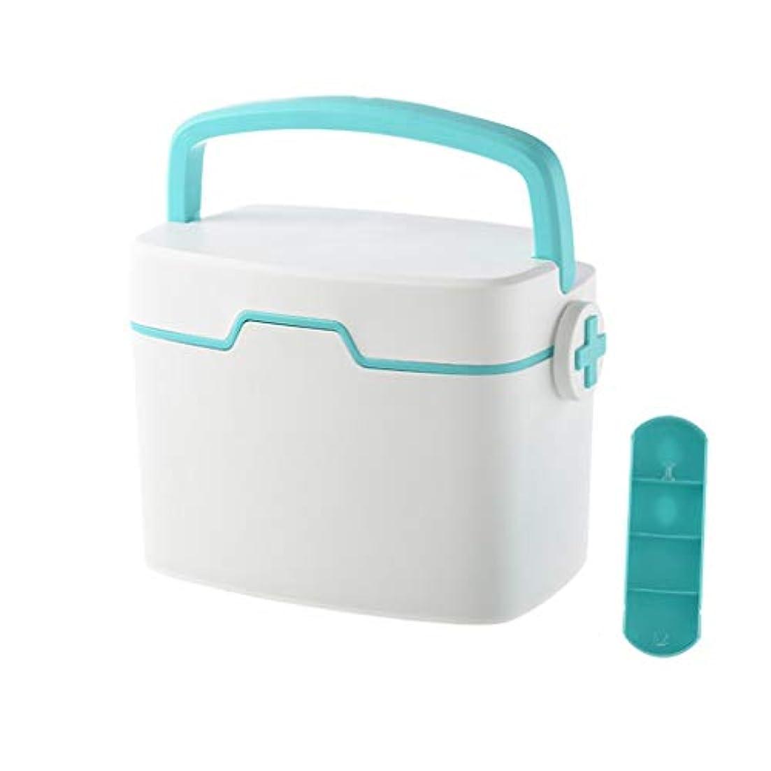 受付フォーマット不明瞭YANGBM 救急箱が付いている薬の収納箱と荷を積まれる多層容量家族の薬箱薬箱フルセット (Color : Green)
