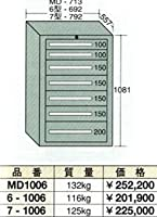 OS(大阪製罐) スタンダードキャビネット 6-1006