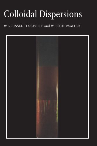 Download Colloidal Dispersions (Cambridge Monographs on Mechanics) 0521426006