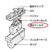 シャープ(SHARP) 冷蔵庫用 浄水フ...