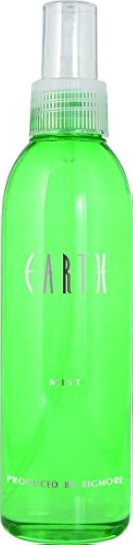 レンディション写真を描く背景EARTHEART アロマエッセンスウォーター(マスカット&グリーンアップル)