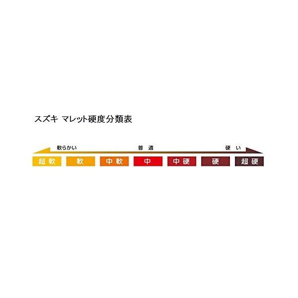 SUZUKI スズキ サウンドブロック用マレッ...の紹介画像3