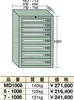 OS(大阪製罐) スタンダードキャビネット 6-1008
