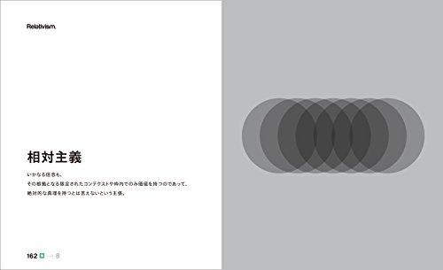 フィログラフィックス  哲学をデザインする