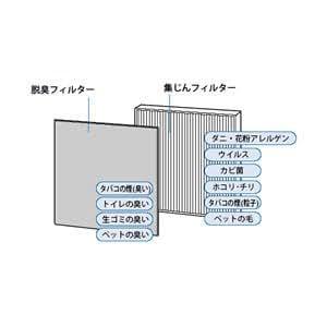 SHARP 交換用空気清浄フィルター FZ-R25SF