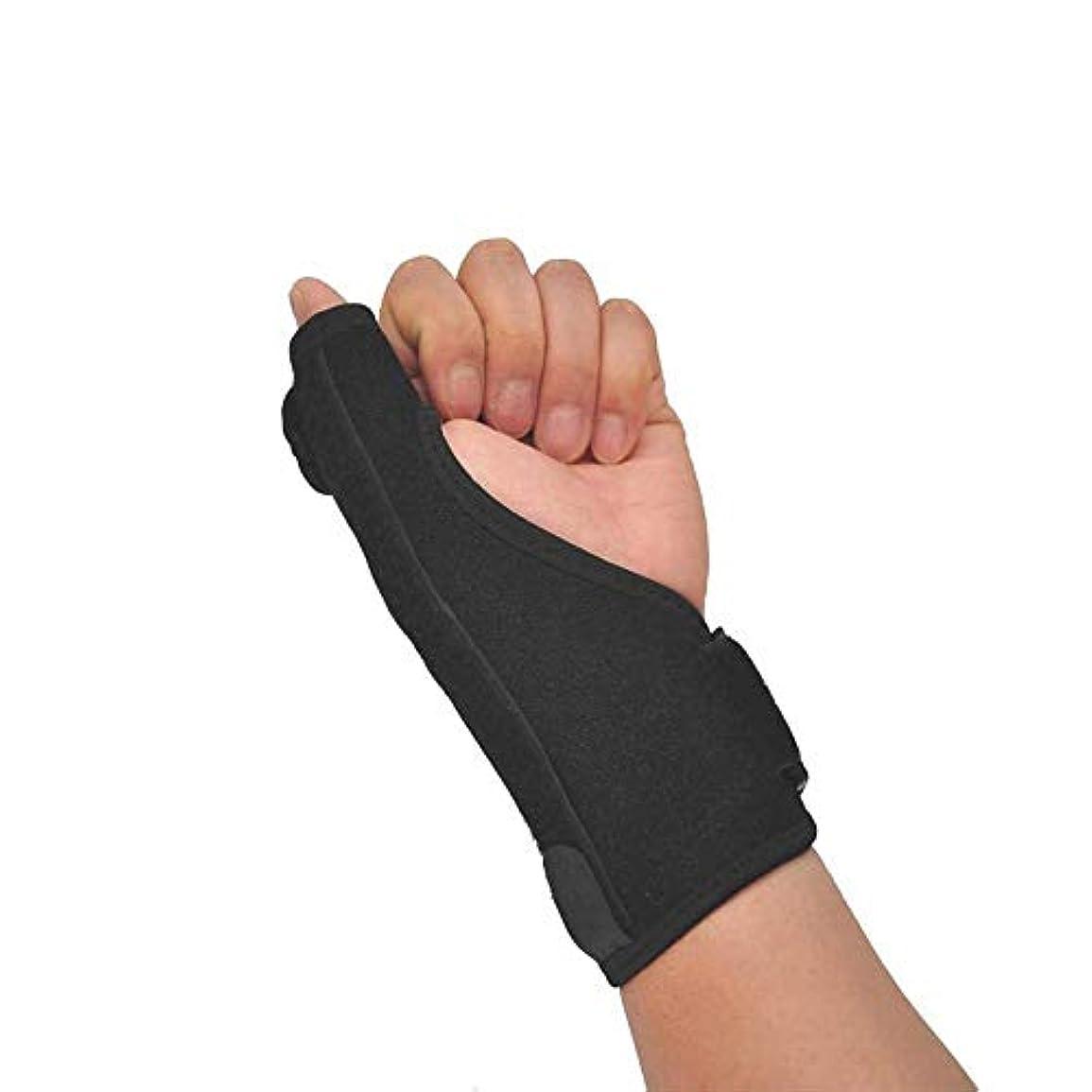 バッフル奨励純粋にZYL-YL ブレーサーハンドサポートばね鋼バーサムシース捻挫保護具ハンドスプリント (Edition : Right)