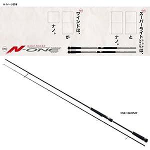 メジャークラフト スピニングロッド N-ONE ワインド NSS-832MW