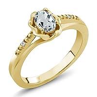 Gem Stone King 0.45カラット 天然 アクアマリン シルバー925 イエローゴールドコーティング 指輪 リング
