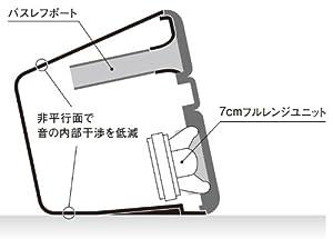 ヤマハ パワードスピーカー (左右1組) シルバー NX-50(S)