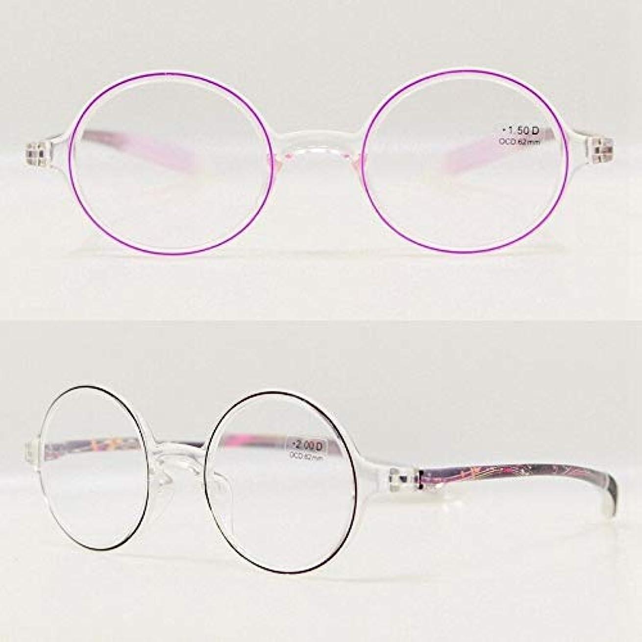 FidgetGear ラウンドクリアTR-90フレキシブル老眼鏡フレーム強度+1.00?+ 4.00 クリア+ブラック