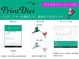 PrintDiet ライセンス取得カード (5台までインストール可)
