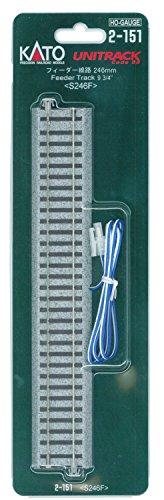 HOユニトラック線路 フィーダー線路 246mm (1本入) #2-151