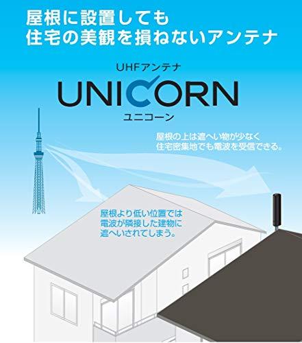 マスプロ電工『UHFアンテナUNICORN(U2CN)』