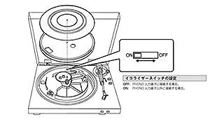 DENON アナログレコードプレーヤー フルオート エントリークラス ブラック DP-29F-K