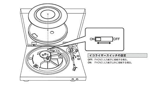 『DENON アナログレコードプレーヤー USB録音機能/フルオート ブラック DP-200USB-K』の2枚目の画像