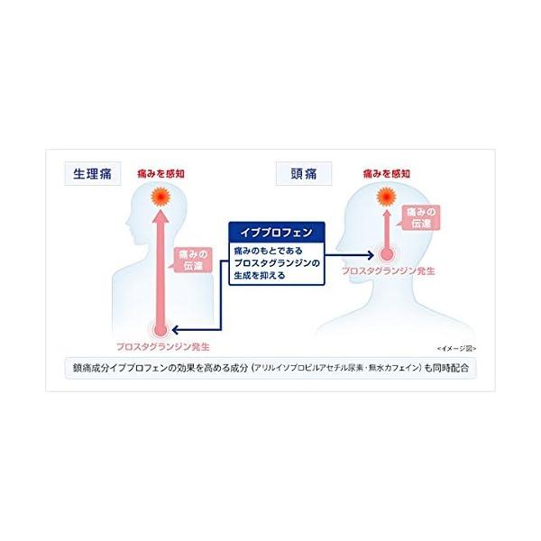 【指定第2類医薬品】イブA錠 24錠 ※セルフ...の紹介画像6