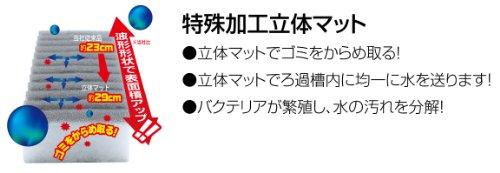 寿工芸 立体マット 45
