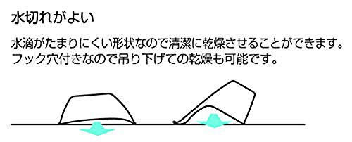 リッチェル ハユール 湯おけEX ライトブルー(1コ入)