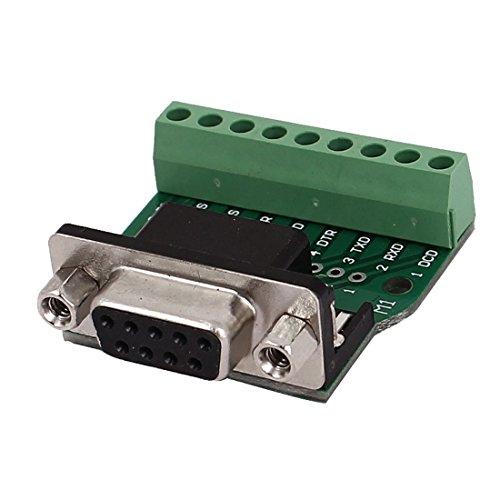 uxcell DB9アダプタ メスアダプタプレート 端子信号モジュール D-SUB 9ピン RS232