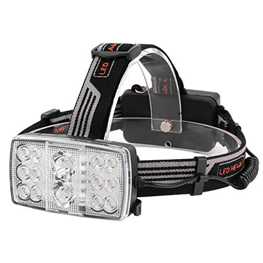 売り手卵に応じてHSBAIS LED ヘッドライト ヘッドランプ、USB 充電式、白と赤のライト高輝度 防水 軽量 ヘルメットライト 両手が自由,black