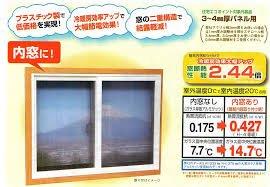 簡易内窓用フレーム&レールキ...