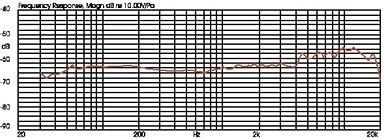 [해외] JTS ( 더―티에스 ) 관악기용 콘덴서 마이크 CX-508 【일본 국내 정규품】-CX-508