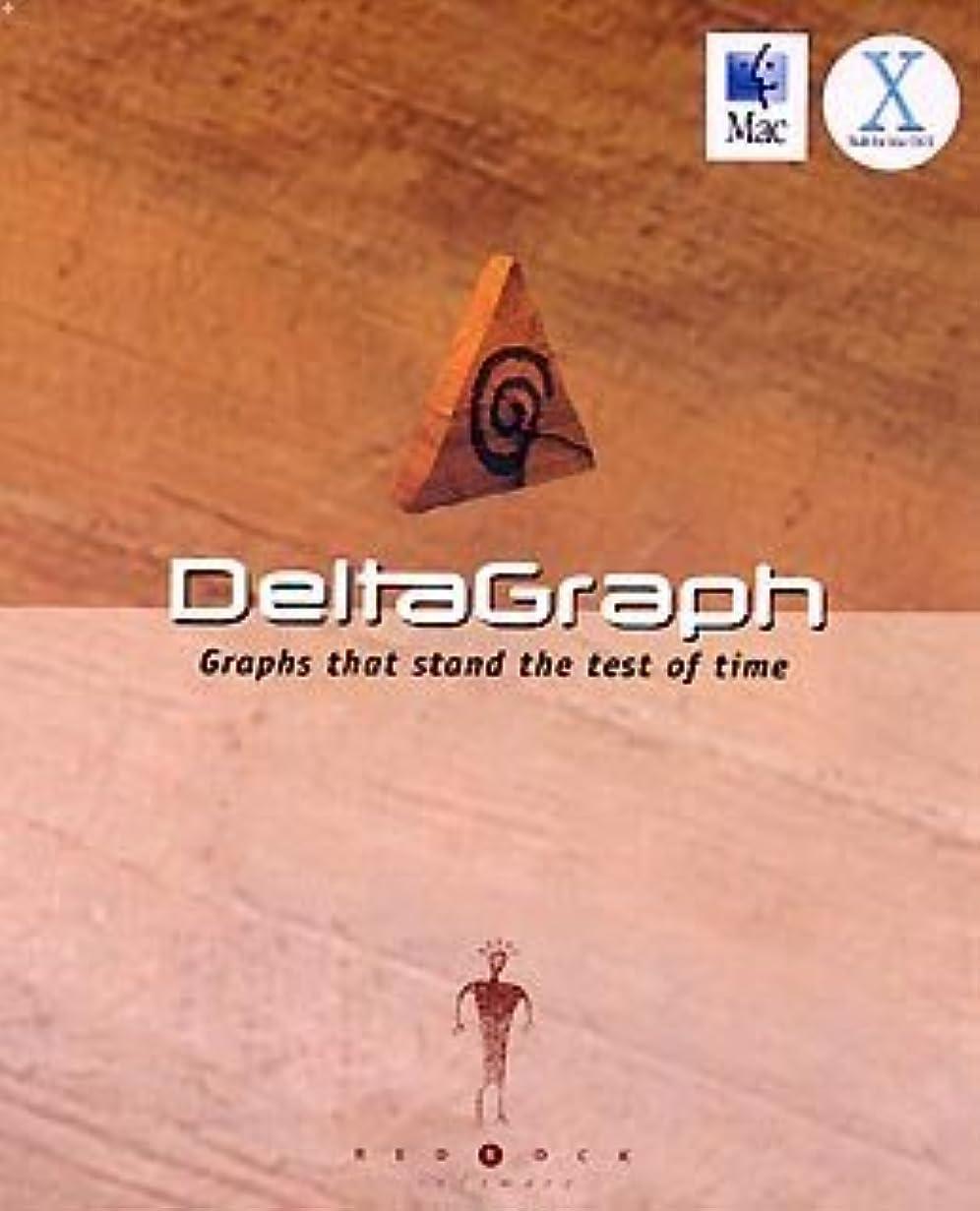 定規八寄付DeltaGraph 5.5J Macintosh