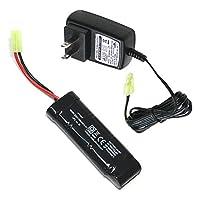 UFC ニッケル水素 ミニタイプバッテリー&デルタピーク充電器