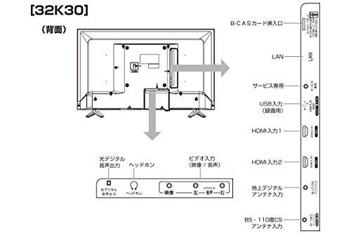 『ハイセンス Hisense 32V型 ハイビジョン液晶テレビ 32K30 IPSパネル メーカー3年保証 2018年モデル ダブルチューナー裏番組録画対応』の6枚目の画像