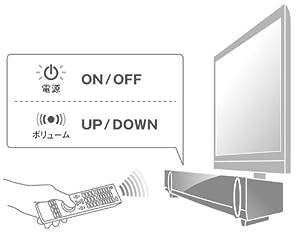テレビのリモコンで本機を操作