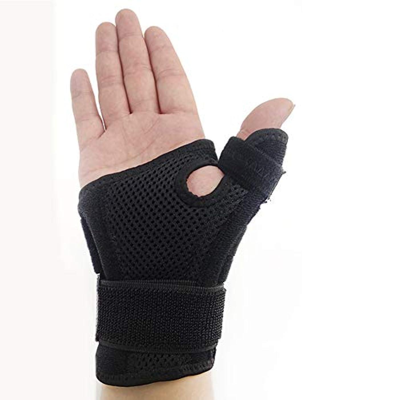 ニュース登録独創的右と左の手黒のヘルスケアのための親指の保護ブレースサポートスプリントの親指の共同捻挫ガード