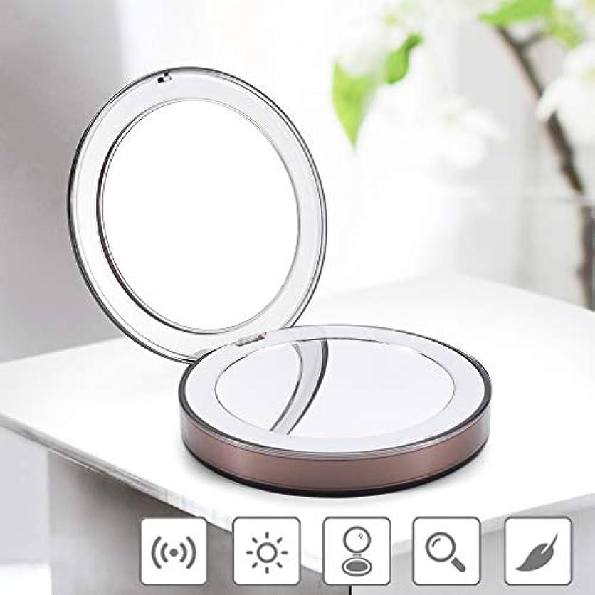 インタネットを見る倫理的整理する旅行镜 化粧鏡 ポケットミラー 二面鏡 3倍拡大鏡 ダブルミラー ポータブルミラー メイクアップミラー パーフェクトポケットミラー