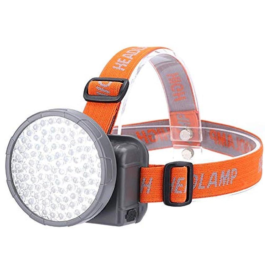 遺体安置所穀物雇用LED固定焦点ヘッドライト屋外照明グレアパープルヘッドマウント懐中電灯USB充電夜釣りハイパワーサーチライトマイナーランプ