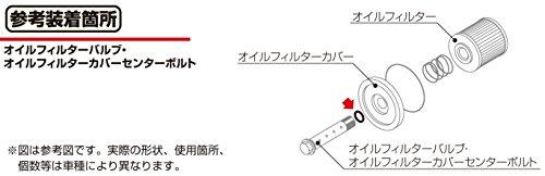 キタコ(KITACO) Oリング(OK-06) ZZ-R250/ゼファー400/ZRX1200ダエグ等 1個入り 70-967-34060