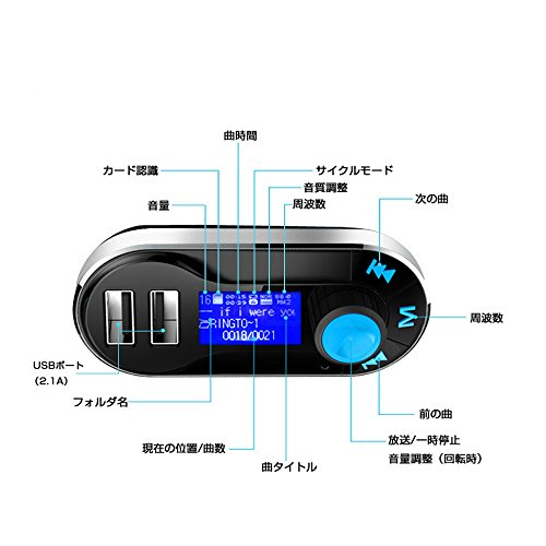 【進化版】車用 FMトランスミッター Foneso bluetooth ハンズフリー 車載USB充電 2ポートラジオ機能付き SDカード USBメモリなど対応