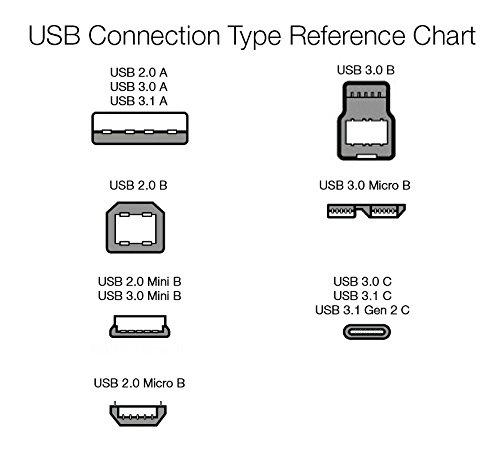 『Amazonベーシック USBケーブル 0.9m (2.0タイプAオス - マイクロBケーブル) ブラック』の6枚目の画像