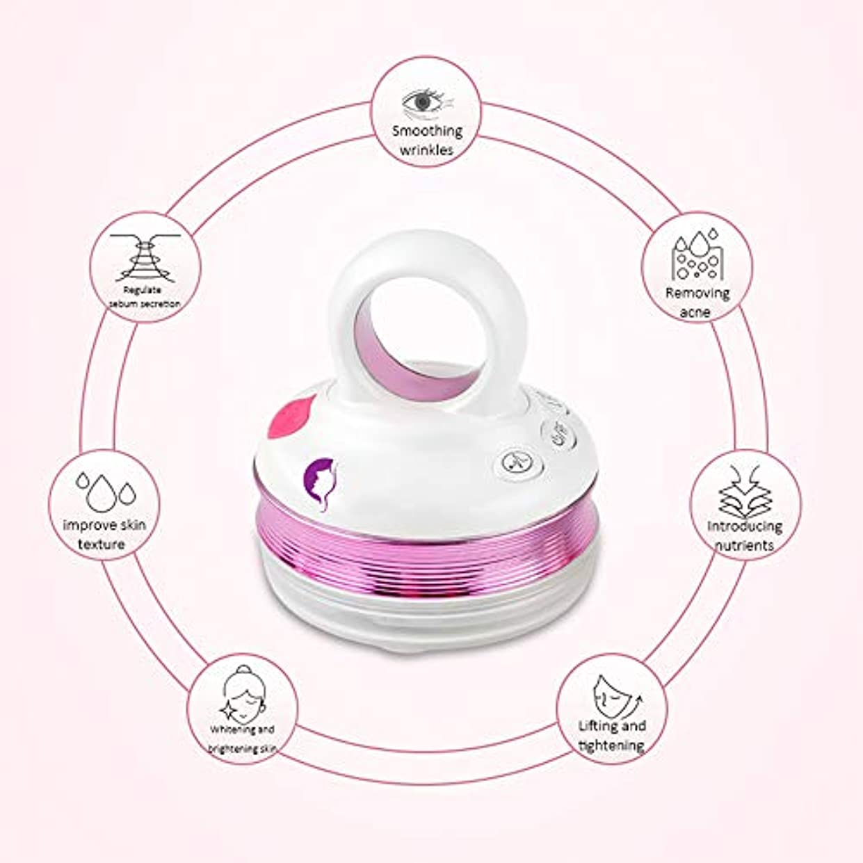 プリーツ簡単な甘いRFラジオ周波数フェイシャルマシン、EMSマッサージャー、ハンドヘルドフェイシャルイオン導入美容機器、家庭用美容機器振動機器,Purple