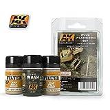 【AKインタラクティブ】AK260)ウッドウェザリングセット