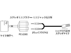 SONY プラグアダプター PC-239S